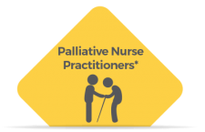 palliative-5-icon-6