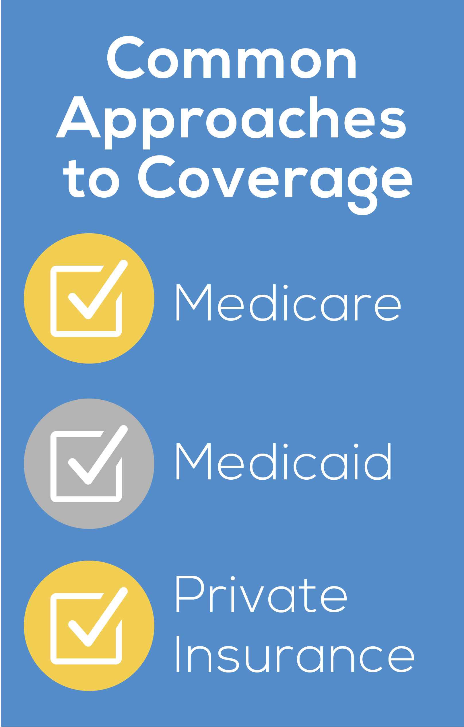 a critical analysis of medicaid an insurance program in the united states An analysis of access to anticonvulsants  an estimated 22 million people in the united states  an analysis of access to anticonvulsants in medicare part d and.