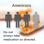 americans-medication-management-140625